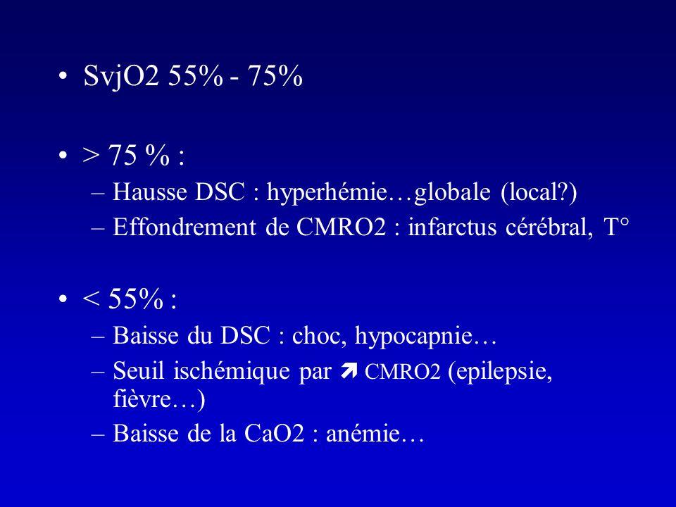 SvjO2 55% - 75% > 75 % : –Hausse DSC : hyperhémie…globale (local?) –Effondrement de CMRO2 : infarctus cérébral, T° < 55% : –Baisse du DSC : choc, hypo