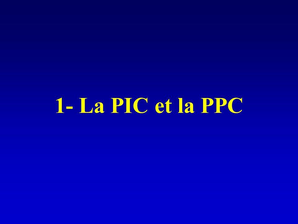 La PIC : Technique : fibre optique ou microcapteur de pression Pose : écrou frontal parasagittal (<2% hématome) Côté : lobe non dominant, sinon zone lésée La PIC dépend du : –Parenchyme (85%) –LCR (10%) –VSC (5%)
