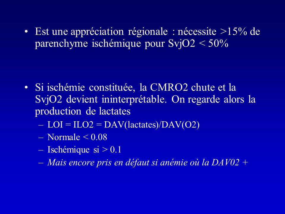 Est une appréciation régionale : nécessite >15% de parenchyme ischémique pour SvjO2 < 50% Si ischémie constituée, la CMRO2 chute et la SvjO2 devient i