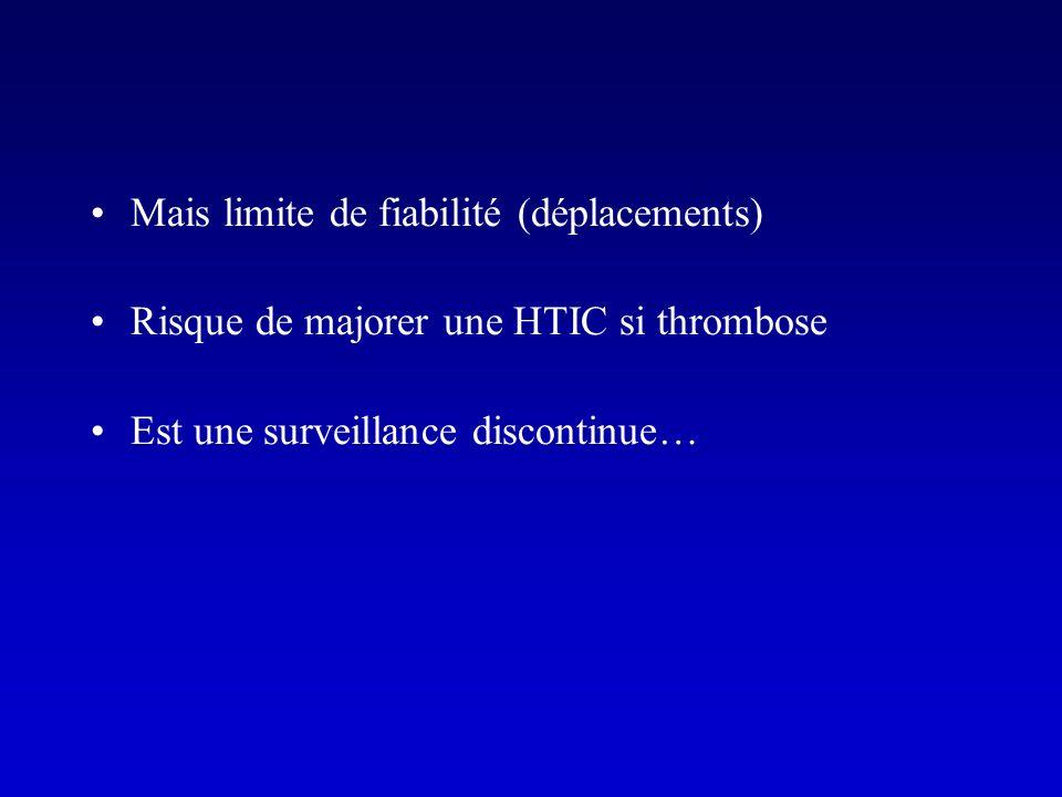 Mais limite de fiabilité (déplacements) Risque de majorer une HTIC si thrombose Est une surveillance discontinue…