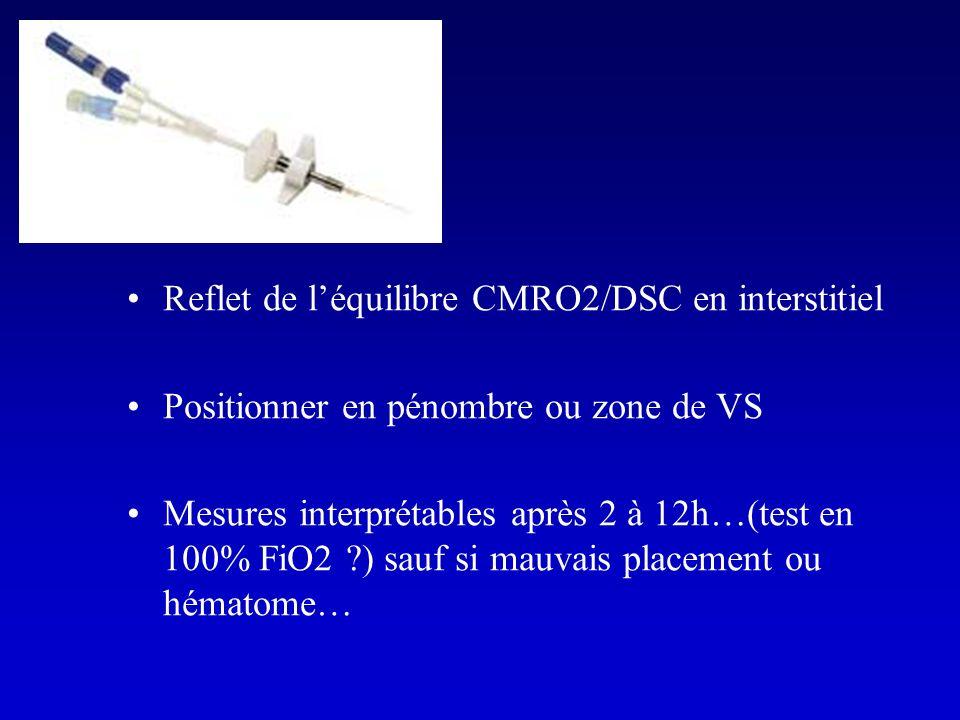Reflet de léquilibre CMRO2/DSC en interstitiel Positionner en pénombre ou zone de VS Mesures interprétables après 2 à 12h…(test en 100% FiO2 ?) sauf s