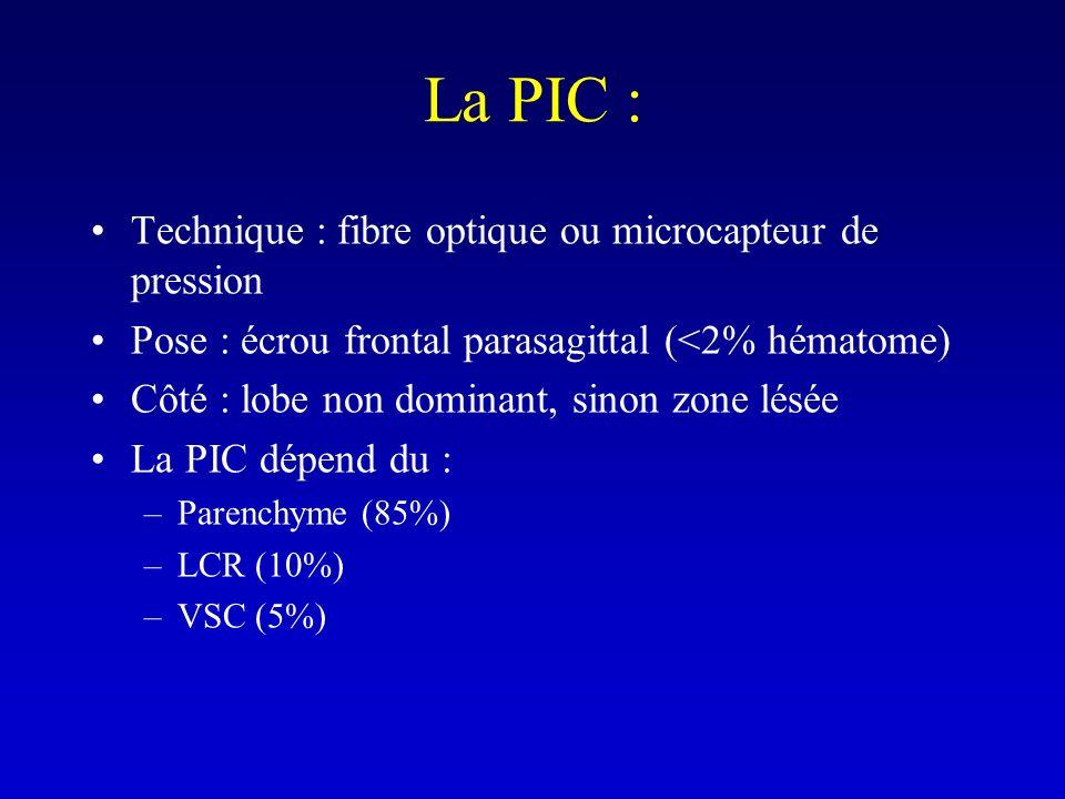 La PIC : Technique : fibre optique ou microcapteur de pression Pose : écrou frontal parasagittal (<2% hématome) Côté : lobe non dominant, sinon zone l