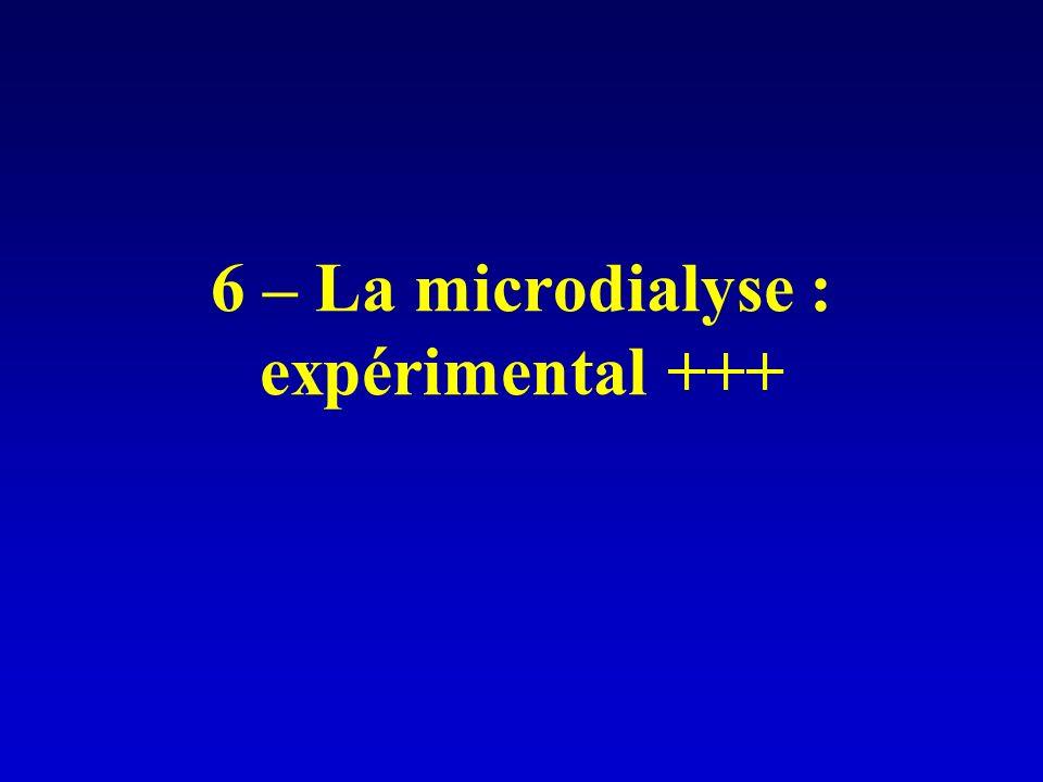 6 – La microdialyse : expérimental +++