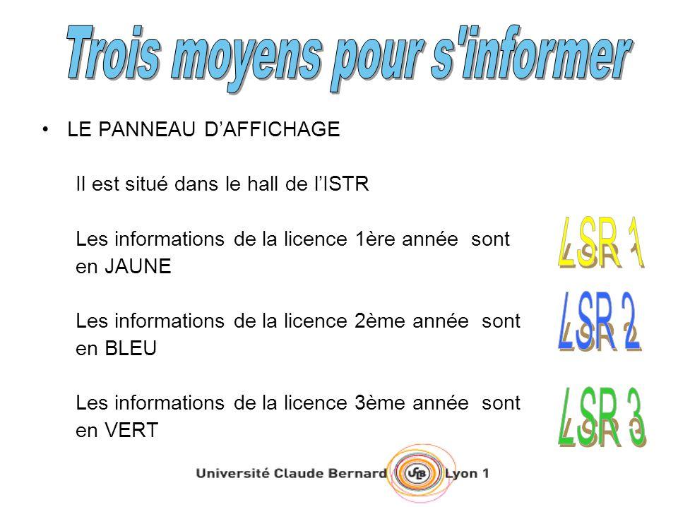 LE PANNEAU DAFFICHAGE Il est situé dans le hall de lISTR Les informations de la licence 1ère année sont en JAUNE Les informations de la licence 2ème année sont en BLEU Les informations de la licence 3ème année sont en VERT