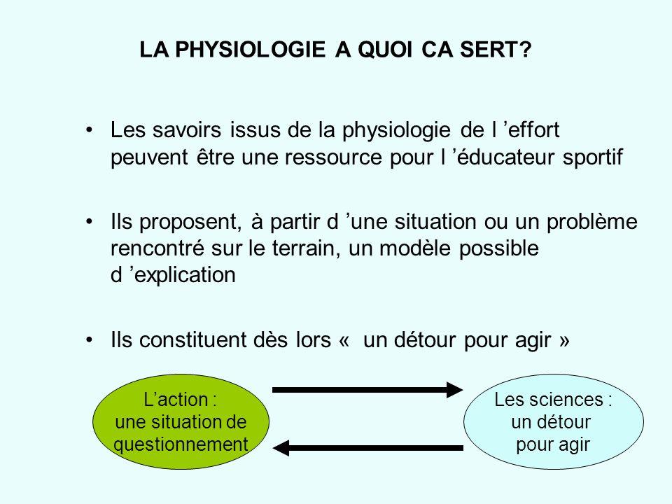 Les sciences : un détour pour agir LA PHYSIOLOGIE A QUOI CA SERT? Les savoirs issus de la physiologie de l effort peuvent être une ressource pour l éd