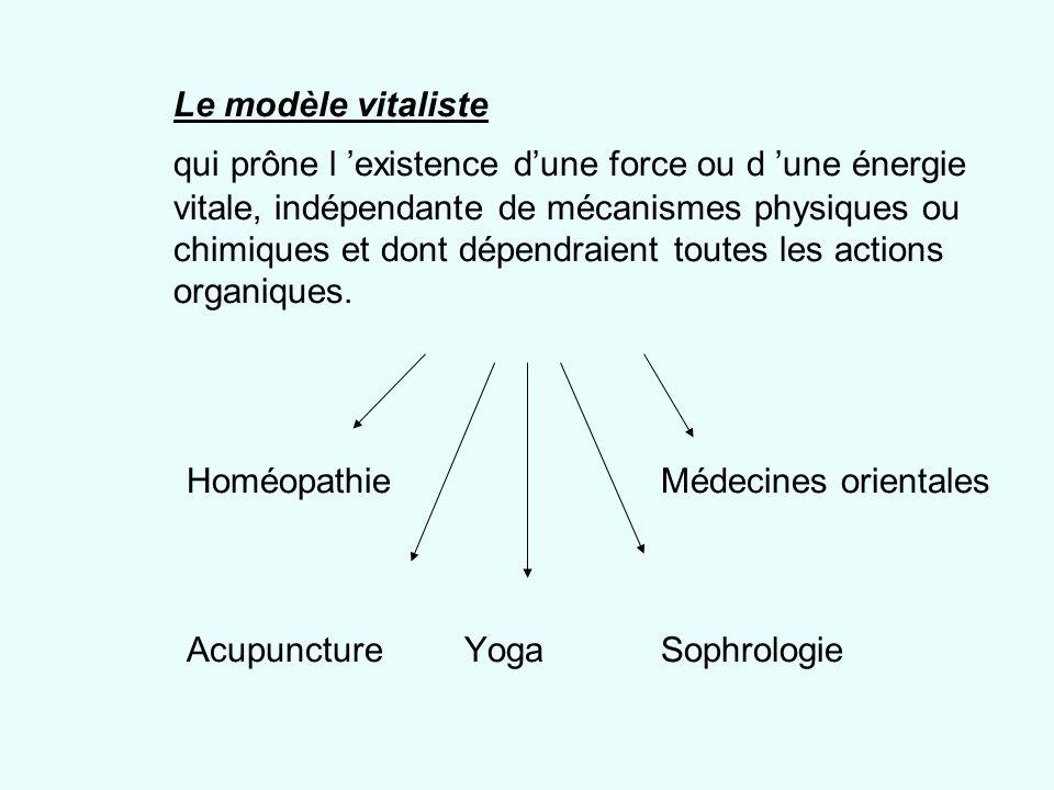 Le modèle vitaliste qui prône l existence dune force ou d une énergie vitale, indépendante de mécanismes physiques ou chimiques et dont dépendraient t