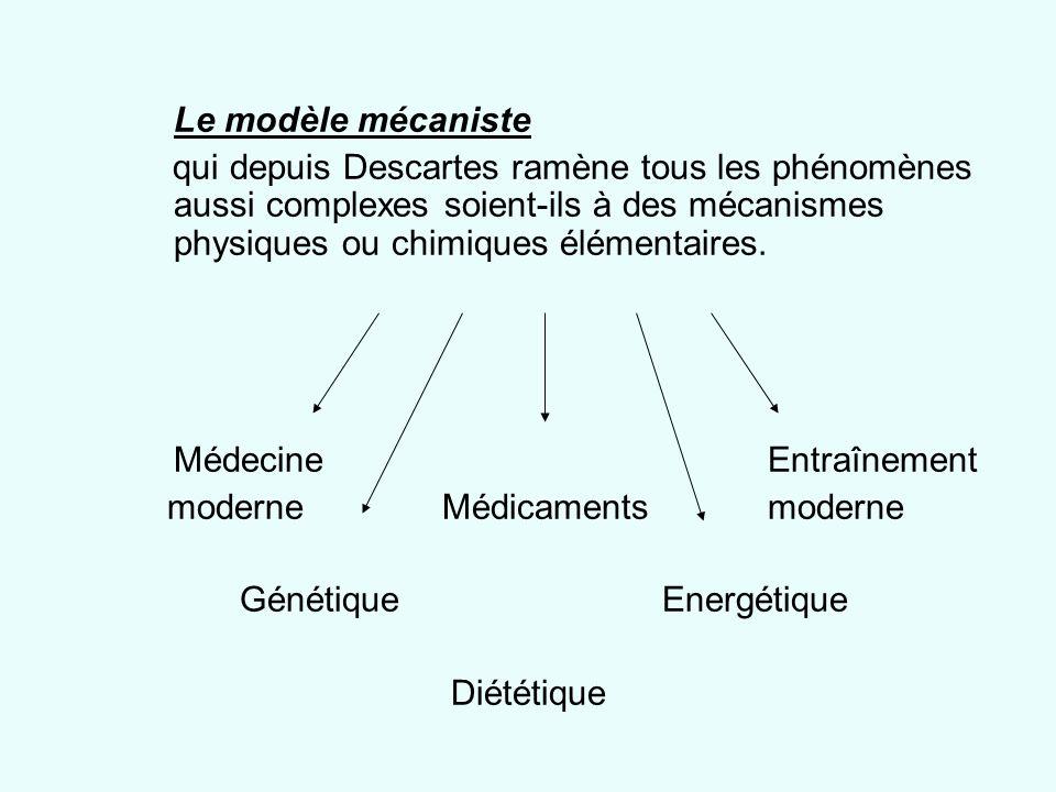 Le modèle mécaniste qui depuis Descartes ramène tous les phénomènes aussi complexes soient-ils à des mécanismes physiques ou chimiques élémentaires. M