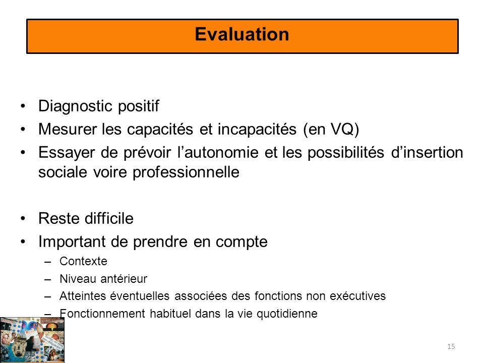 Evaluation Diagnostic positif Mesurer les capacités et incapacités (en VQ) Essayer de prévoir lautonomie et les possibilités dinsertion sociale voire