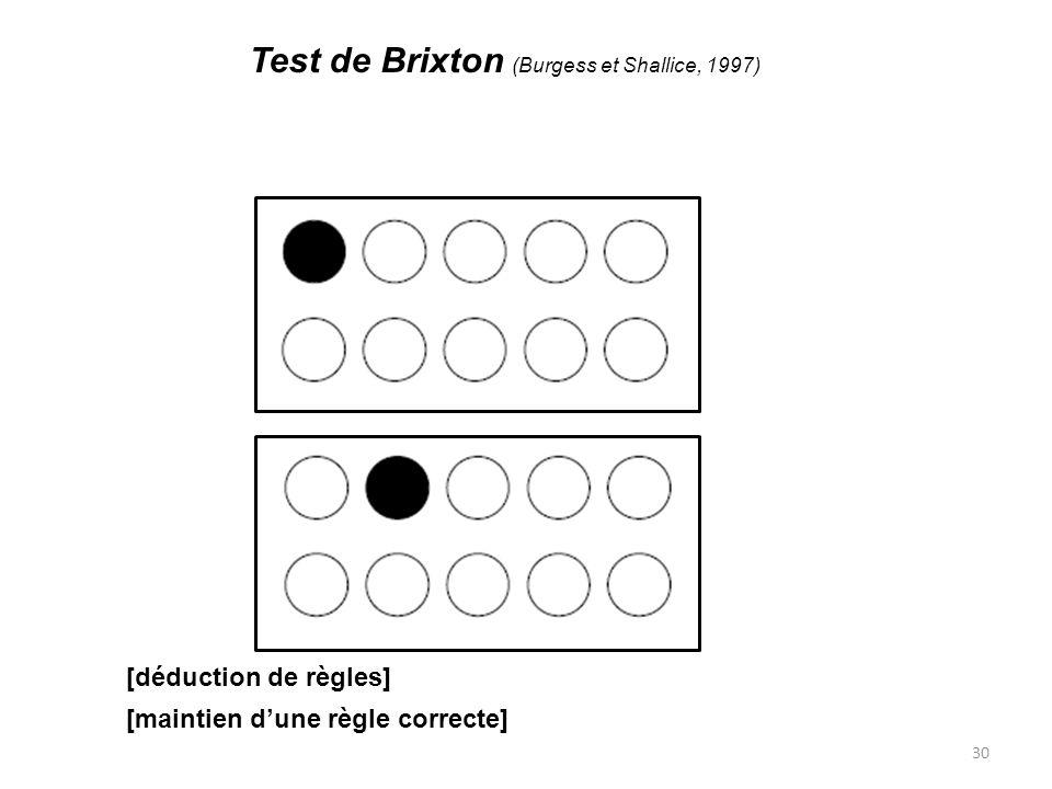30 Test de Brixton (Burgess et Shallice, 1997) [déduction de règles] [maintien dune règle correcte]