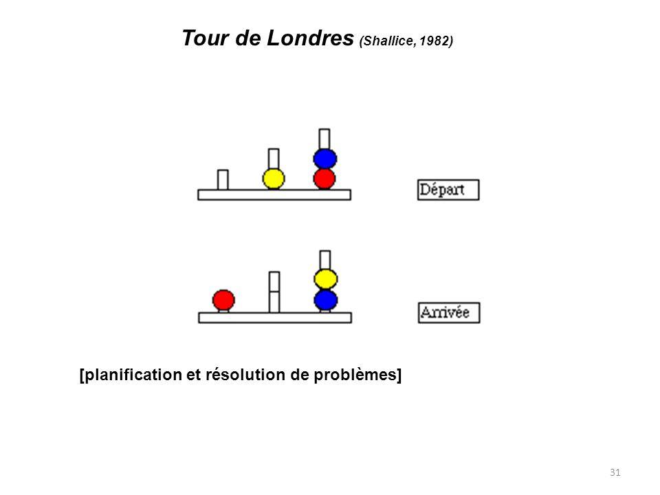 31 Tour de Londres (Shallice, 1982) [planification et résolution de problèmes]