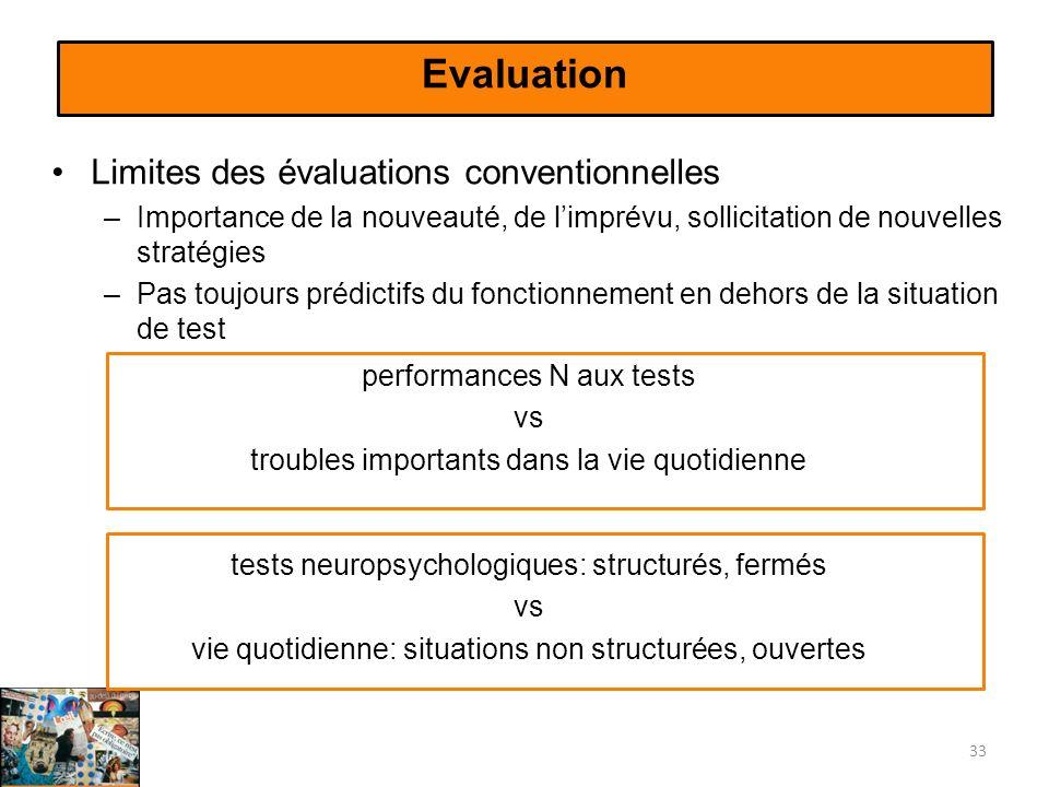 Evaluation Limites des évaluations conventionnelles –Importance de la nouveauté, de limprévu, sollicitation de nouvelles stratégies –Pas toujours préd