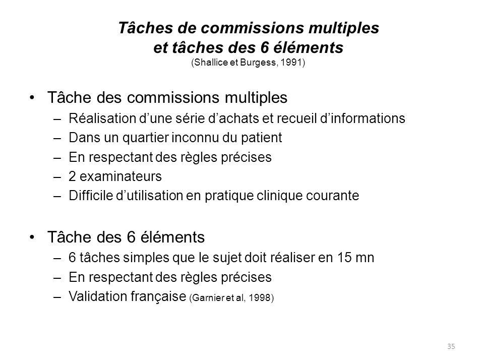 35 Tâches de commissions multiples et tâches des 6 éléments (Shallice et Burgess, 1991) Tâche des commissions multiples –Réalisation dune série dachat