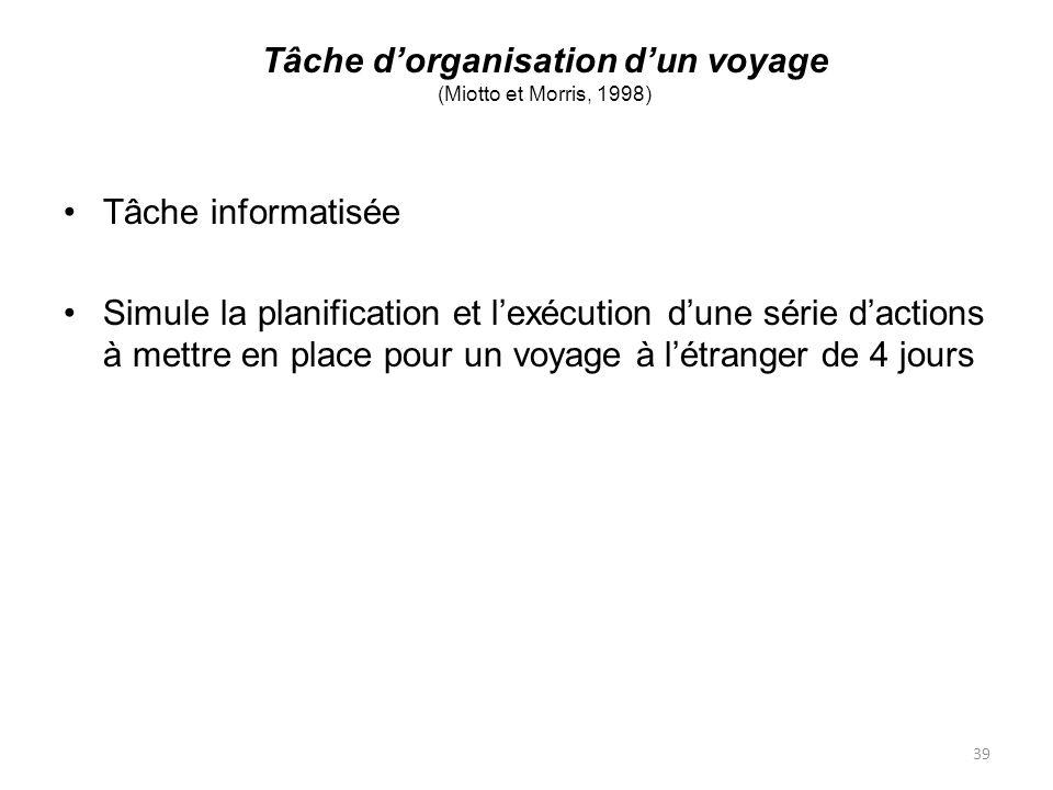 39 Tâche dorganisation dun voyage (Miotto et Morris, 1998) Tâche informatisée Simule la planification et lexécution dune série dactions à mettre en place pour un voyage à létranger de 4 jours