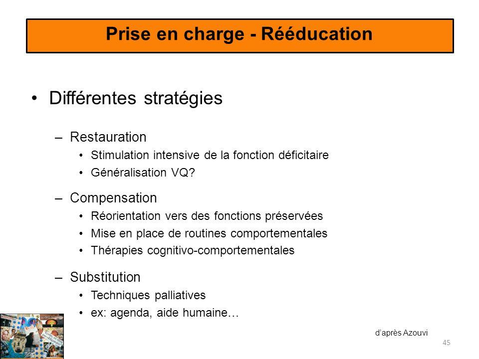 Prise en charge - Rééducation Différentes stratégies 45 –Substitution Techniques palliatives ex: agenda, aide humaine… –Restauration Stimulation inten