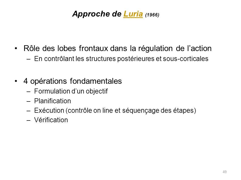 49 Approche de Luria (1966)Luria Rôle des lobes frontaux dans la régulation de laction –En contrôlant les structures postérieures et sous-corticales 4