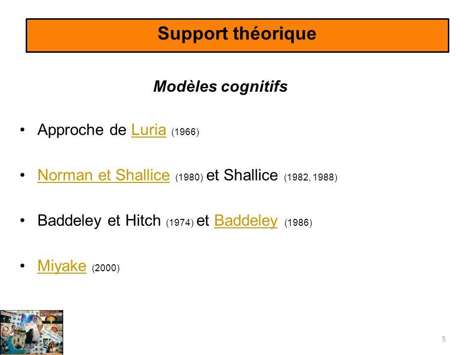 Support théorique Approche de Luria (1966)Luria Norman et Shallice (1980) et Shallice (1982, 1988)Norman et Shallice Baddeley et Hitch (1974) et Baddeley (1986)Baddeley Miyake (2000)Miyake 5 Modèles cognitifs