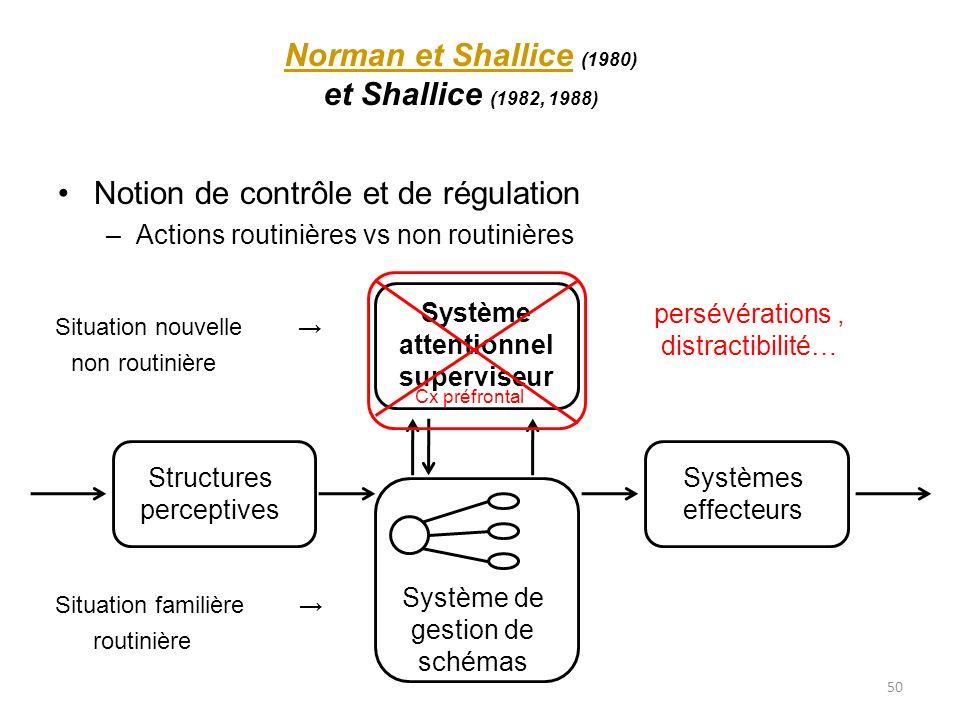 50 Norman et ShalliceNorman et Shallice (1980) et Shallice (1982, 1988) Notion de contrôle et de régulation –Actions routinières vs non routinières St
