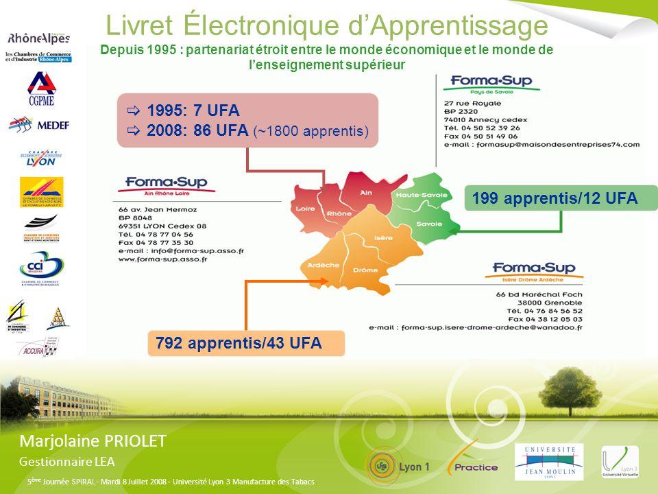 5 ème Journée SPIRAL - Mardi 8 Juillet 2008 - Université Lyon 3 Manufacture des Tabacs Livret Électronique dApprentissage Marjolaine PRIOLET Gestionnaire LEA -25 -25 UFA sur le LEA.