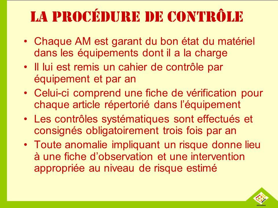 La procédure de contrôle Chaque AM est garant du bon état du matériel dans les équipements dont il a la charge Il lui est remis un cahier de contrôle