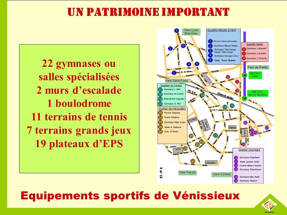UN PATRIMOINE IMPORTANT 22 gymnases ou salles spécialisées 2 murs descalade 1 boulodrome 11 terrains de tennis 7 terrains grands jeux 19 plateaux dEPS