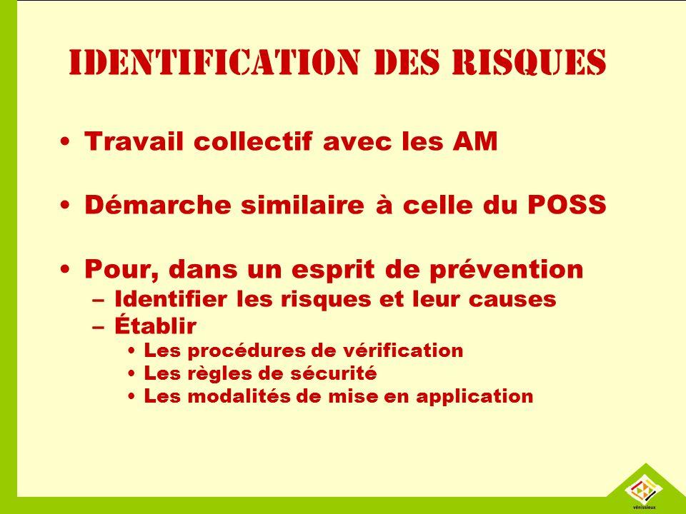 Identification des risques Travail collectif avec les AM Démarche similaire à celle du POSS Pour, dans un esprit de prévention –Identifier les risques