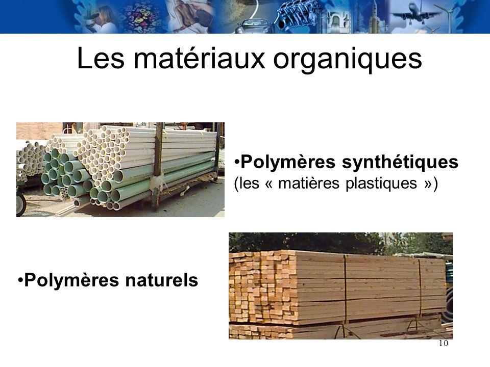 10 Les matériaux organiques Polymères synthétiques (les « matières plastiques ») Polymères naturels