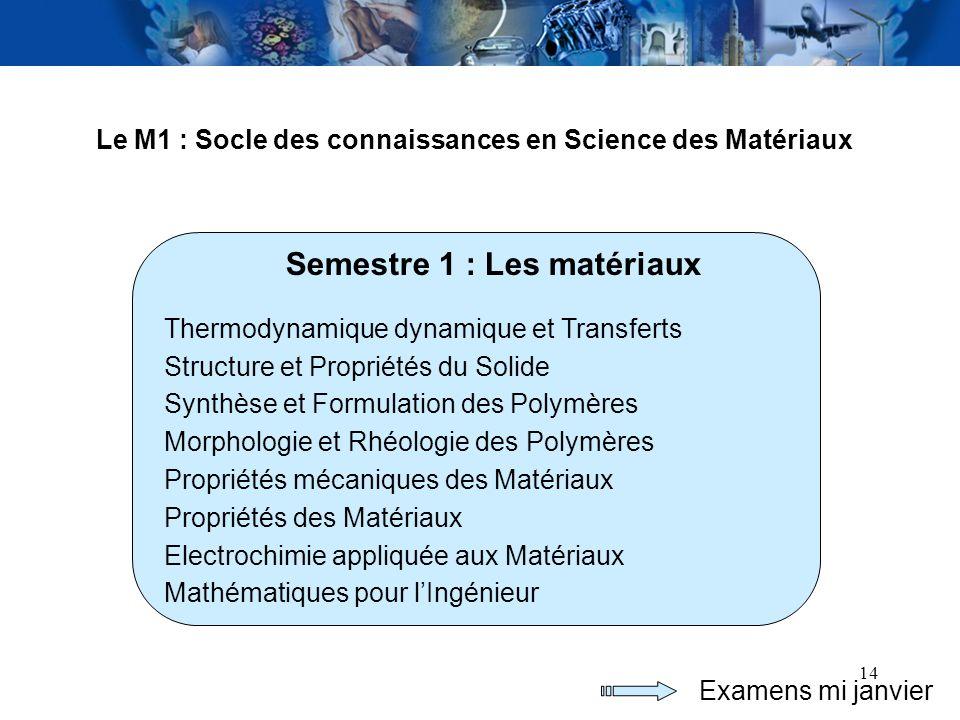 14 Semestre 1 : Les matériaux Thermodynamique dynamique et Transferts Structure et Propriétés du Solide Synthèse et Formulation des Polymères Morpholo