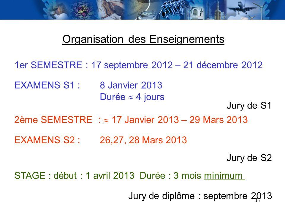 17 1er SEMESTRE : 17 septembre 2012 – 21 décembre 2012 EXAMENS S1 : 8 Janvier 2013 Durée 4 jours 2ème SEMESTRE : 17 Janvier 2013 – 29 Mars 2013 EXAMEN