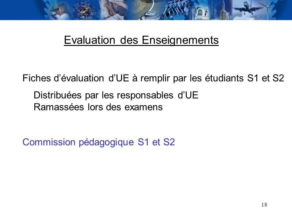 18 Evaluation des Enseignements Fiches dévaluation dUE à remplir par les étudiants S1 et S2 Commission pédagogique S1 et S2 Distribuées par les respon