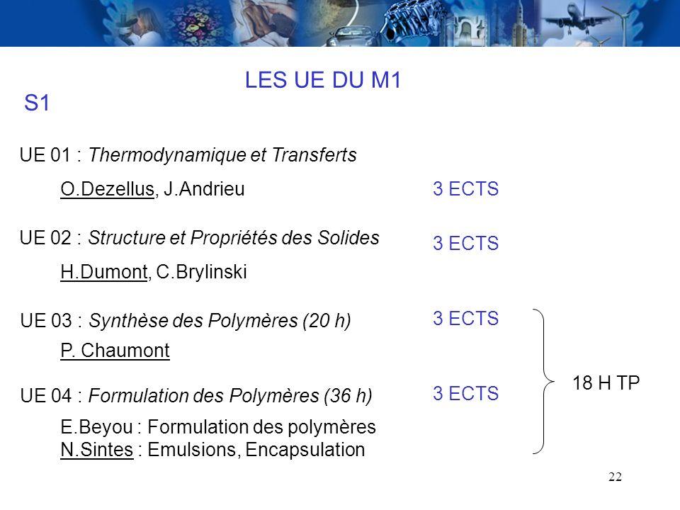 22 LES UE DU M1 S1 UE 01 : Thermodynamique et Transferts O.Dezellus, J.Andrieu UE 02 : Structure et Propriétés des Solides H.Dumont, C.Brylinski E.Bey