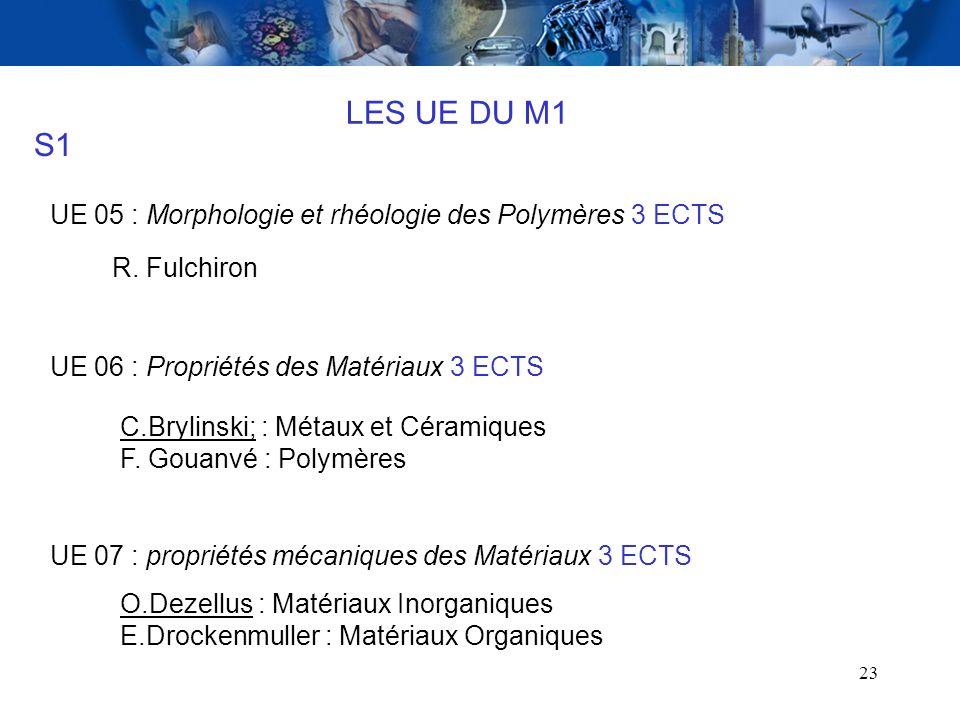 23 LES UE DU M1 S1 UE 05 : Morphologie et rhéologie des Polymères 3 ECTS R. Fulchiron UE 06 : Propriétés des Matériaux 3 ECTS C.Brylinski; : Métaux et