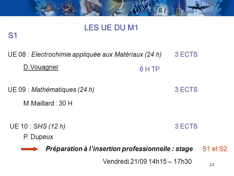24 LES UE DU M1 S1 UE 08 : Electrochimie appliquée aux Matériaux (24 h) D.Vouagner 6 H TP UE 09 : Mathématiques (24 h) M.Maillard : 30 H UE 10 : SHS (