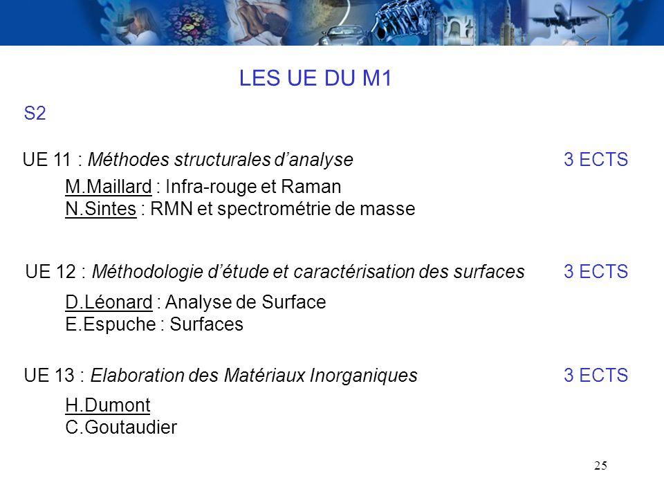 25 LES UE DU M1 S2 UE 11 : Méthodes structurales danalyse M.Maillard : Infra-rouge et Raman N.Sintes : RMN et spectrométrie de masse UE 13 : Elaborati