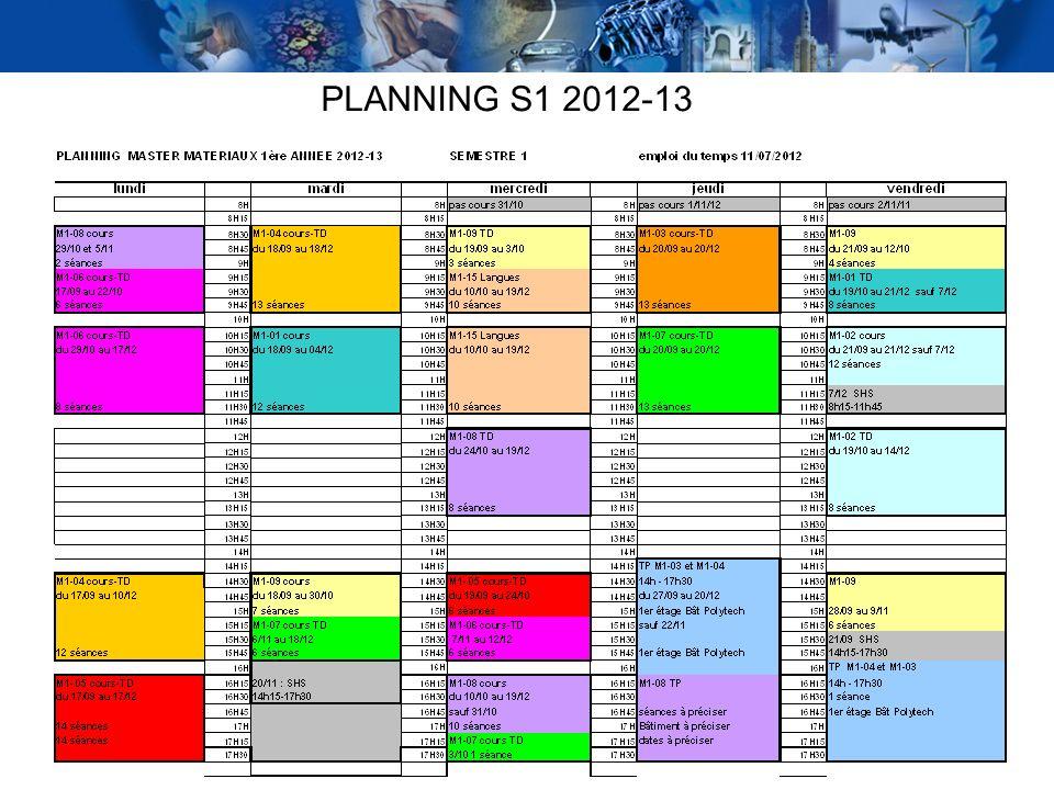 31 PLANNING S1 2012-13