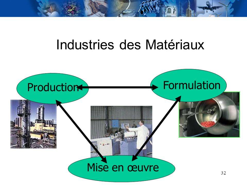 32 Production Formulation Mise en œuvre Industries des Matériaux