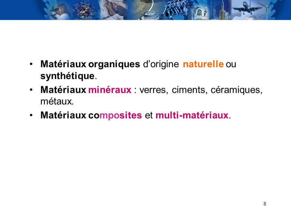 8 Matériaux organiques dorigine naturelle ou synthétique. Matériaux minéraux : verres, ciments, céramiques, métaux. Matériaux composites et multi-maté