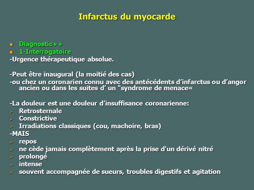 Infarctus du myocarde Diagnostic++ Diagnostic++ 1-Interrogatoire 1-Interrogatoire -Urgence thérapeutique absolue.