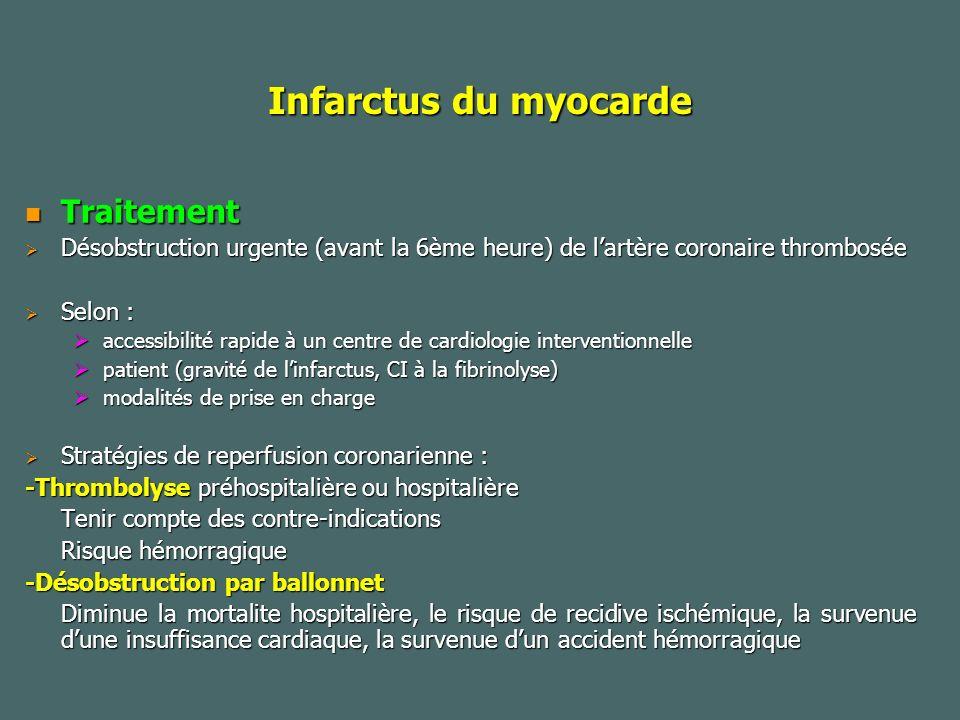 Infarctus du myocarde Traitement Traitement Désobstruction urgente (avant la 6ème heure) de lartère coronaire thrombosée Désobstruction urgente (avant la 6ème heure) de lartère coronaire thrombosée Selon : Selon : accessibilité rapide à un centre de cardiologie interventionnelle accessibilité rapide à un centre de cardiologie interventionnelle patient (gravité de linfarctus, CI à la fibrinolyse) patient (gravité de linfarctus, CI à la fibrinolyse) modalités de prise en charge modalités de prise en charge Stratégies de reperfusion coronarienne : Stratégies de reperfusion coronarienne : -Thrombolyse préhospitalière ou hospitalière Tenir compte des contre-indications Risque hémorragique -Désobstruction par ballonnet Diminue la mortalite hospitalière, le risque de recidive ischémique, la survenue dune insuffisance cardiaque, la survenue dun accident hémorragique