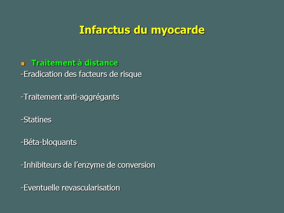 Infarctus du myocarde Traitement à distance Traitement à distance -Eradication des facteurs de risque -Traitement anti-aggrégants -Statines-Béta-bloquants -Inhibiteurs de lenzyme de conversion -Eventuelle revascularisation