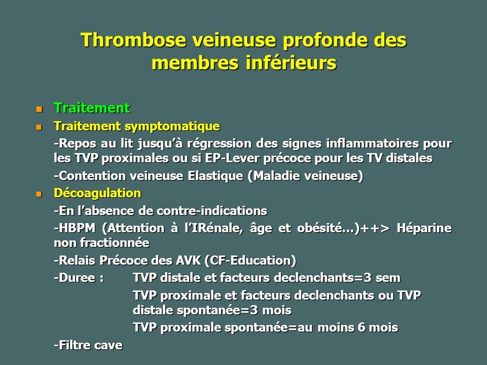 Thrombose veineuse profonde des membres inférieurs Traitement Traitement Traitement symptomatique Traitement symptomatique -Repos au lit jusquà régression des signes inflammatoires pour les TVP proximales ou si EP-Lever précoce pour les TV distales -Contention veineuse Elastique (Maladie veineuse) Décoagulation Décoagulation -En labsence de contre-indications -HBPM (Attention à lIRénale, âge et obésité…)++> Héparine non fractionnée -Relais Précoce des AVK (CF-Education) -Duree :TVP distale et facteurs declenchants=3 sem TVP proximale et facteurs declenchants ou TVP distale spontanée=3 mois TVP proximale spontanée=au moins 6 mois -Filtre cave