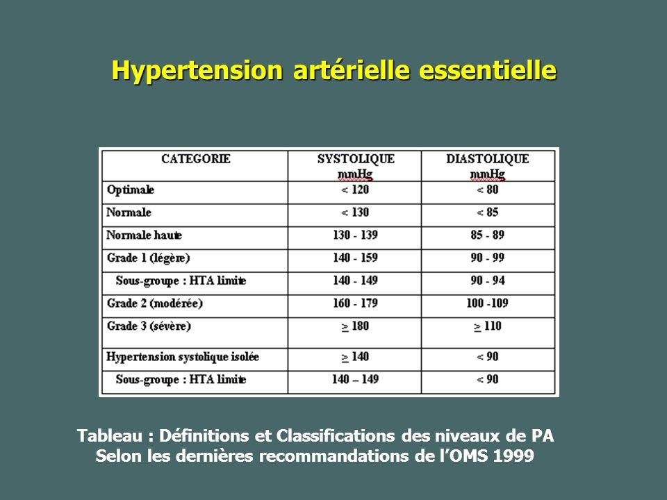 Hypertension artérielle essentielle Tableau : Définitions et Classifications des niveaux de PA Selon les dernières recommandations de lOMS 1999