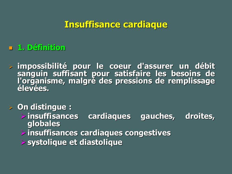 Insuffisance cardiaque 1.Définition 1.