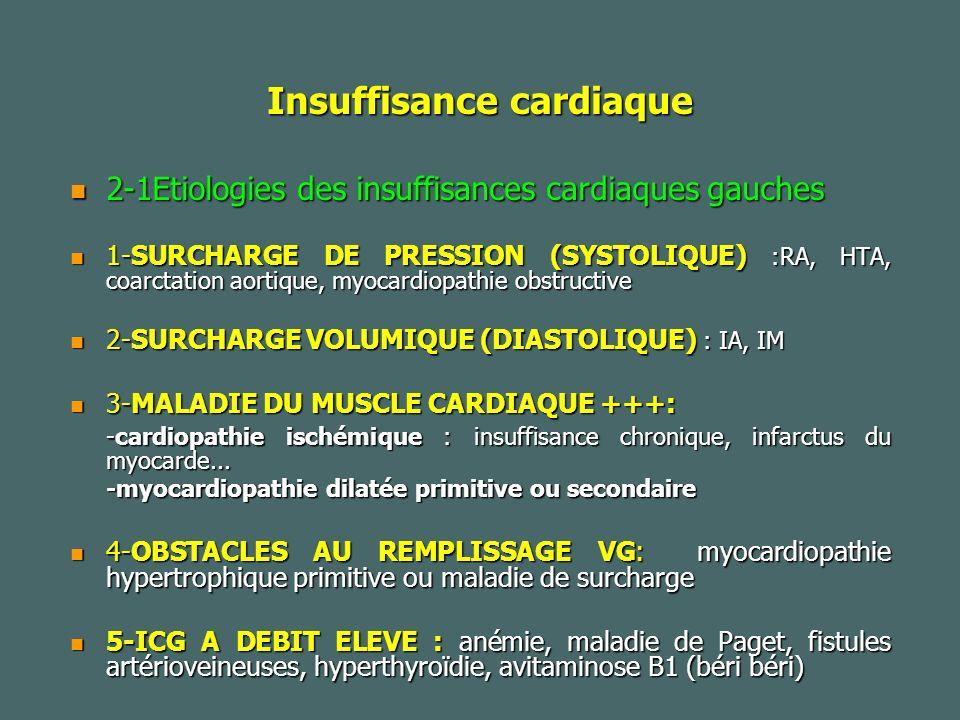 Insuffisance cardiaque 2-1Etiologies des insuffisances cardiaques gauches 2-1Etiologies des insuffisances cardiaques gauches 1-SURCHARGE DE PRESSION (SYSTOLIQUE) :RA, HTA, coarctation aortique, myocardiopathie obstructive 1-SURCHARGE DE PRESSION (SYSTOLIQUE) :RA, HTA, coarctation aortique, myocardiopathie obstructive 2-SURCHARGE VOLUMIQUE (DIASTOLIQUE) : IA, IM 2-SURCHARGE VOLUMIQUE (DIASTOLIQUE) : IA, IM 3-MALADIE DU MUSCLE CARDIAQUE +++: 3-MALADIE DU MUSCLE CARDIAQUE +++: -cardiopathie ischémique : insuffisance chronique, infarctus du myocarde...