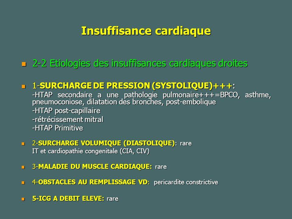 Insuffisance cardiaque 2-2 Etiologies des insuffisances cardiaques droites 2-2 Etiologies des insuffisances cardiaques droites 1-SURCHARGE DE PRESSION (SYSTOLIQUE)+++: 1-SURCHARGE DE PRESSION (SYSTOLIQUE)+++: -HTAP secondaire a une pathologie pulmonaire+++=BPCO, asthme, pneumoconiose, dilatation des bronches, post-embolique -HTAP post-capillaire -rétrécissement mitral -HTAP Primitive 2-SURCHARGE VOLUMIQUE (DIASTOLIQUE): rare 2-SURCHARGE VOLUMIQUE (DIASTOLIQUE): rare IT et cardiopathie congenitale (CIA, CIV) 3-MALADIE DU MUSCLE CARDIAQUE: rare 3-MALADIE DU MUSCLE CARDIAQUE: rare 4-OBSTACLES AU REMPLISSAGE VD: pericardite constrictive 4-OBSTACLES AU REMPLISSAGE VD: pericardite constrictive 5-ICG A DEBIT ELEVE: rare 5-ICG A DEBIT ELEVE: rare