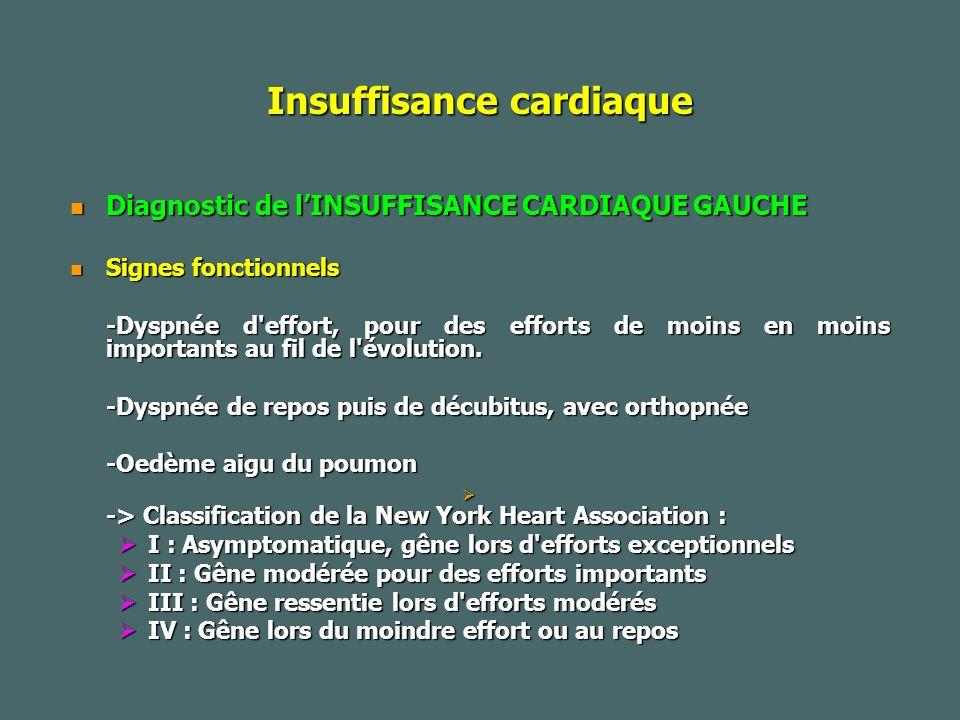 Insuffisance cardiaque Diagnostic de lINSUFFISANCE CARDIAQUE GAUCHE Diagnostic de lINSUFFISANCE CARDIAQUE GAUCHE Signes fonctionnels Signes fonctionnels -Dyspnée d effort, pour des efforts de moins en moins importants au fil de l évolution.