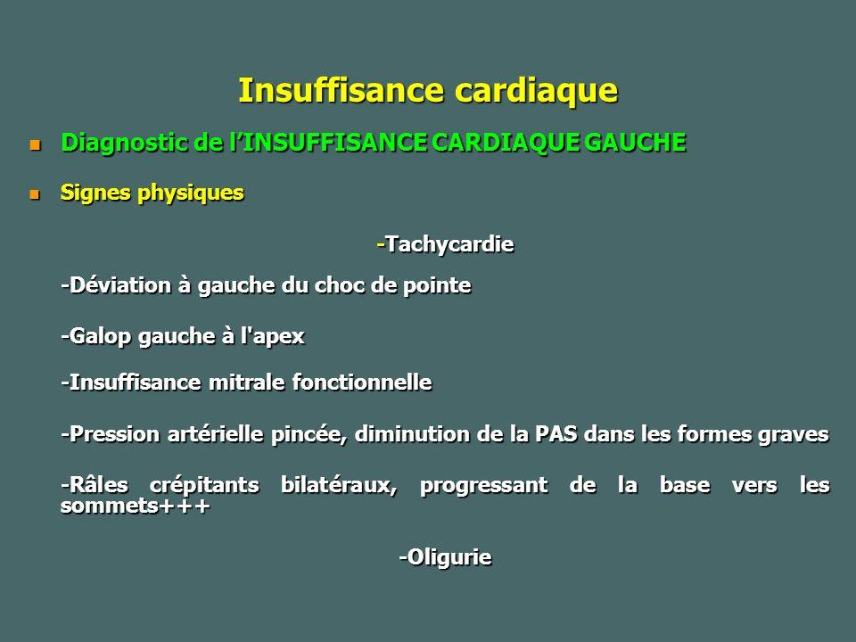 Insuffisance cardiaque Diagnostic de lINSUFFISANCE CARDIAQUE GAUCHE Diagnostic de lINSUFFISANCE CARDIAQUE GAUCHE Signes physiques Signes physiques -Tachycardie -Déviation à gauche du choc de pointe -Galop gauche à l apex -Insuffisance mitrale fonctionnelle -Insuffisance mitrale fonctionnelle -Pression artérielle pincée, diminution de la PAS dans les formes graves -Râles crépitants bilatéraux, progressant de la base vers les sommets+++ -Oligurie -Oligurie