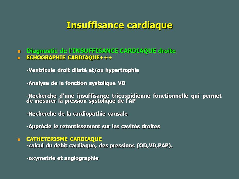 Insuffisance cardiaque Diagnostic de lINSUFFISANCE CARDIAQUE droite Diagnostic de lINSUFFISANCE CARDIAQUE droite ECHOGRAPHIE CARDIAQUE+++ ECHOGRAPHIE CARDIAQUE+++ -Ventricule droit dilaté et/ou hypertrophie -Analyse de la fonction systolique VD -Recherche dune insuffisance tricuspidienne fonctionnelle qui permet de mesurer la pression systolique de lAP -Recherche de la cardiopathie causale -Apprécie le retentissement sur les cavités droites CATHETERISME CARDIAQUE CATHETERISME CARDIAQUE -calcul du debit cardiaque, des pressions (OD,VD,PAP).