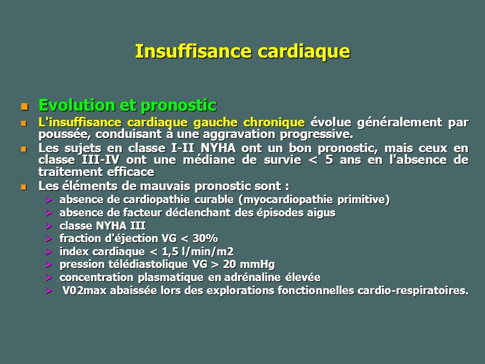 Insuffisance cardiaque Evolution et pronostic Evolution et pronostic L insuffisance cardiaque gauche chronique évolue généralement par poussée, conduisant à une aggravation progressive.