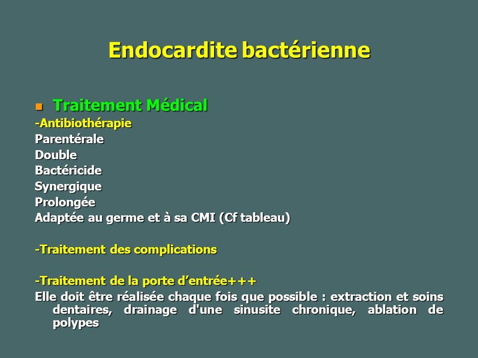 Endocardite bactérienne Traitement Médical Traitement Médical-AntibiothérapieParentéraleDoubleBactéricideSynergiqueProlongée Adaptée au germe et à sa CMI (Cf tableau) -Traitement des complications -Traitement de la porte dentrée+++ Elle doit être réalisée chaque fois que possible : extraction et soins dentaires, drainage d une sinusite chronique, ablation de polypes