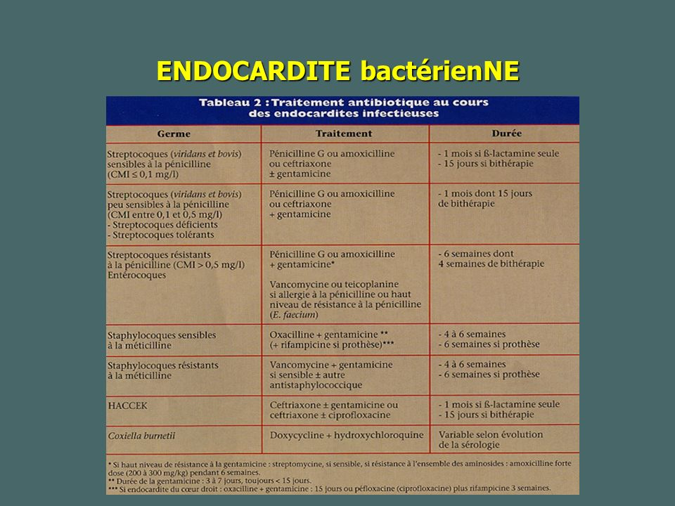 ENDOCARDITE bactérienNE